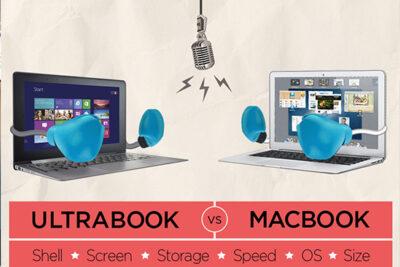 Những tiêu chí cơ bản khi chọn mua laptop (Phần 1)