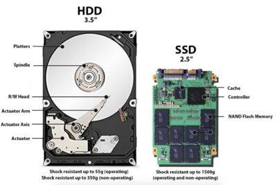 7 lưu ý khi mua ổ cứng SSD cho laptop để tối ưu hiệu suất hoạt động