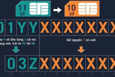Cách đổi sim 11 số thành 10 số từ danh bạ điện thoại nhanh nhất
