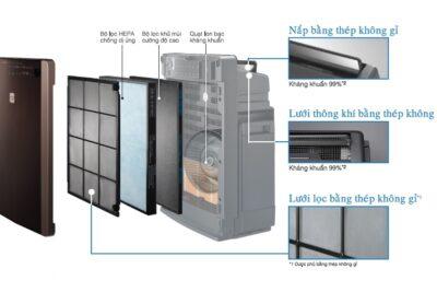 Cách sử dụng máy lọc không khí hiệu quả và hướng dẫn vệ sinh, bảo quản