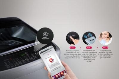 Hướng dẫn Cách sử dụng máy giặt LG 10kg các chức năng hiệu quả nhất