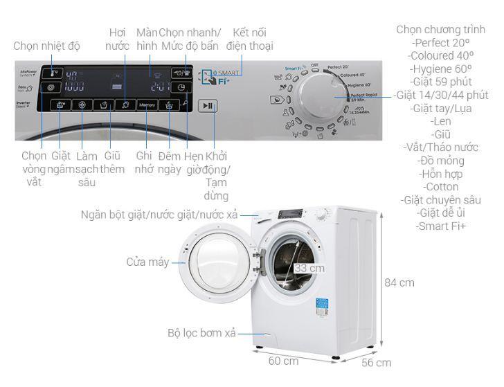 Đừng vội đánh giá máy giặt Candy 8 kg CS1482d3 khi chưa hiểu rõ về công nghệ của nó