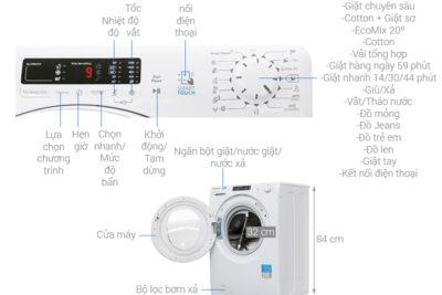 Hướng dẫn cách sử dụng máy giặt Candy chi tiết các chức năng chế độ