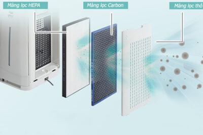Màng lọc máy lọc không khí Sharp: Cấu tạo, Nơi mua, Cách thay đúng