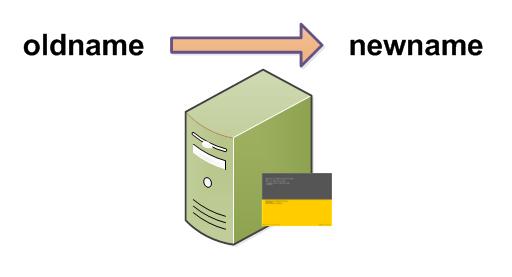 Tự động đổi tên file upload theo tiêu đề bài viết trên Wordpress