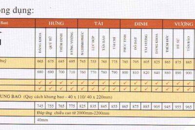 17 cách đo kích thước nhà ở theo phong thủy bằng thước lỗ ban chi tiết