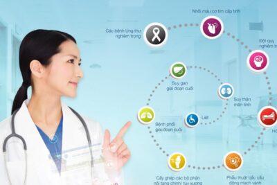 6 quyền lợi bảo hiểm bệnh hiểm nghèo Bảo Việt khi điều trị bệnh