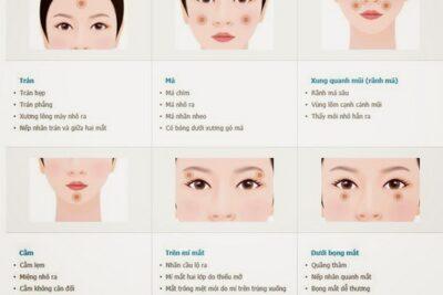 Cấy mỡ tự thân lên mặt được bao lâu, an toàn không, chi phí bao nhiêu