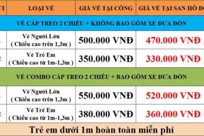 Hòn Thơm Phú Quốc có gì hay? Kinh nghiệm ăn chơi, nghỉ ngơi, mua sắm